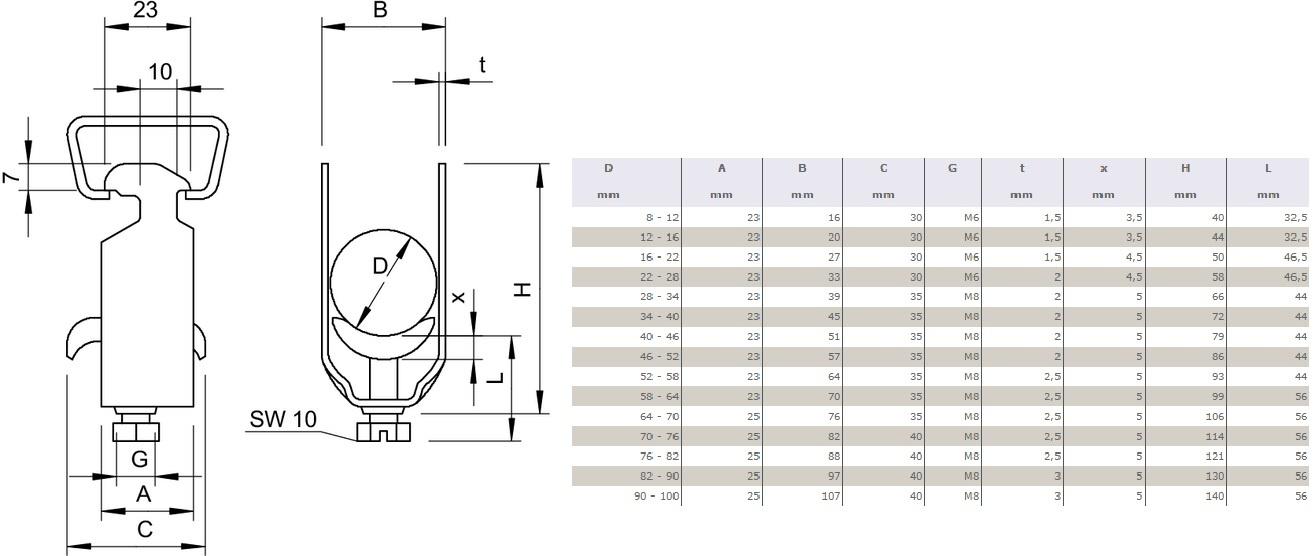 obo p chytka sonap bbs 2056 m 82 ft r pozink 1156144. Black Bedroom Furniture Sets. Home Design Ideas